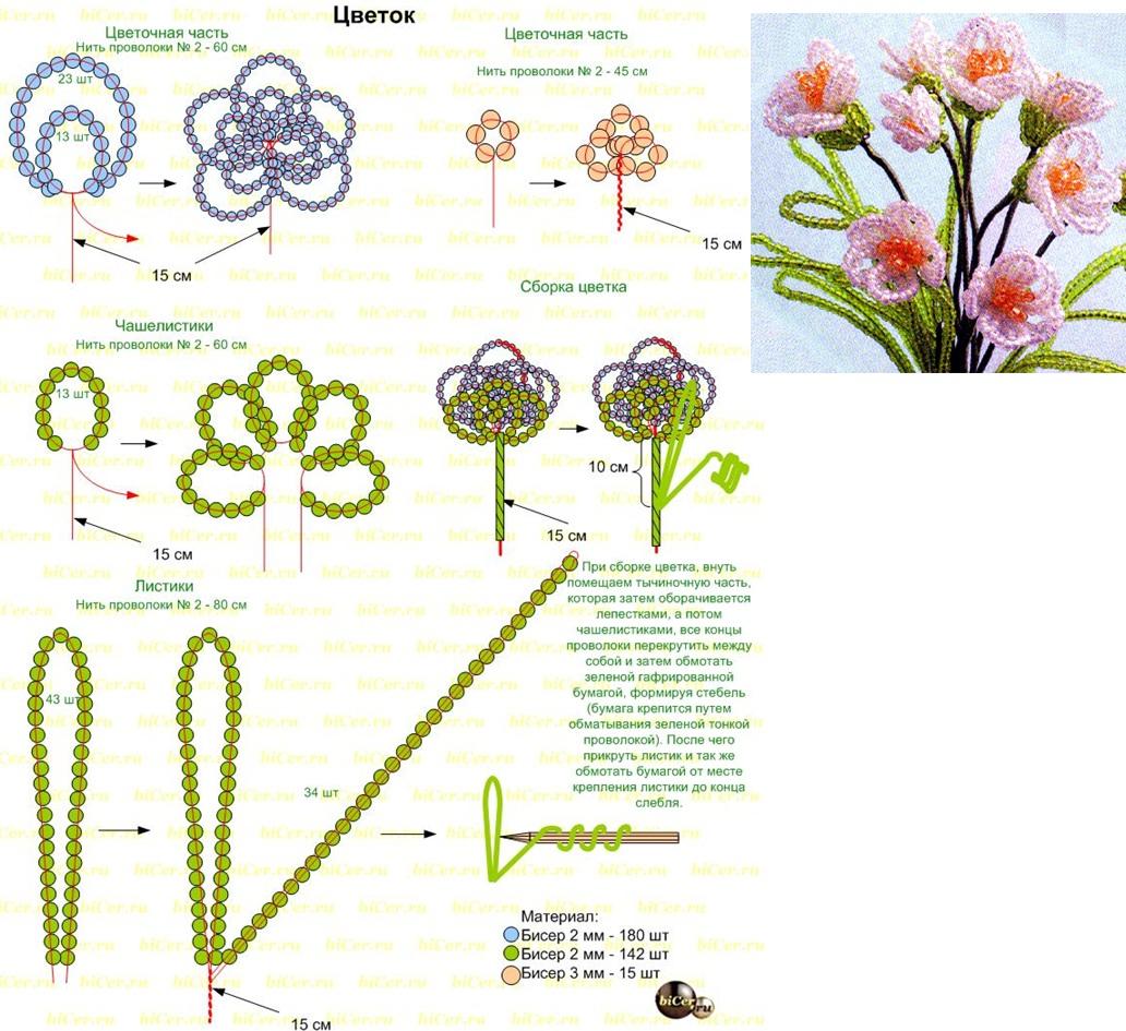 Плетение бисером схемы цветов розы